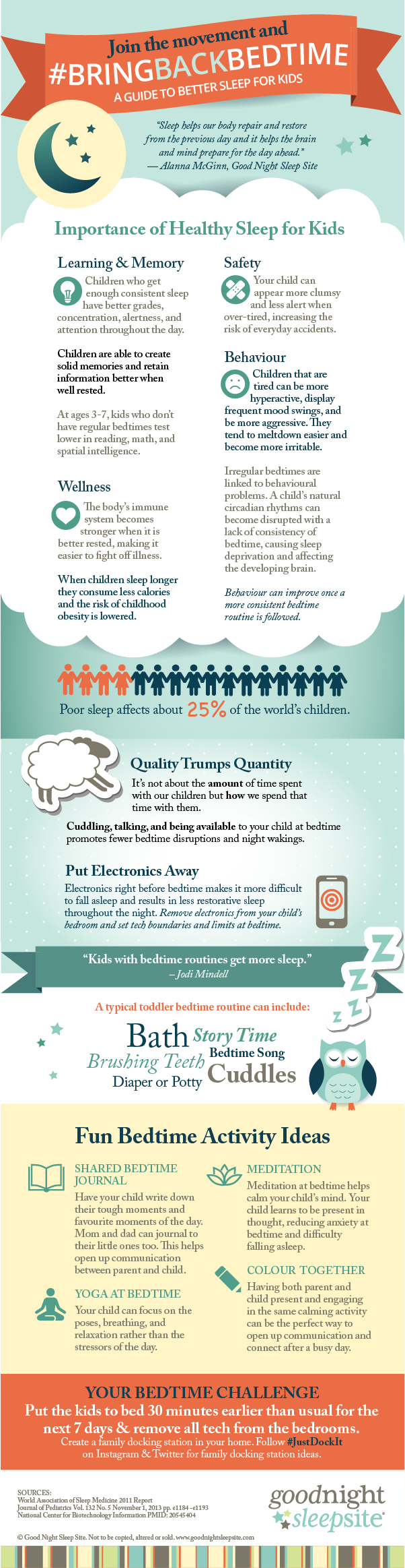 Baby Sleep Needs Infographic