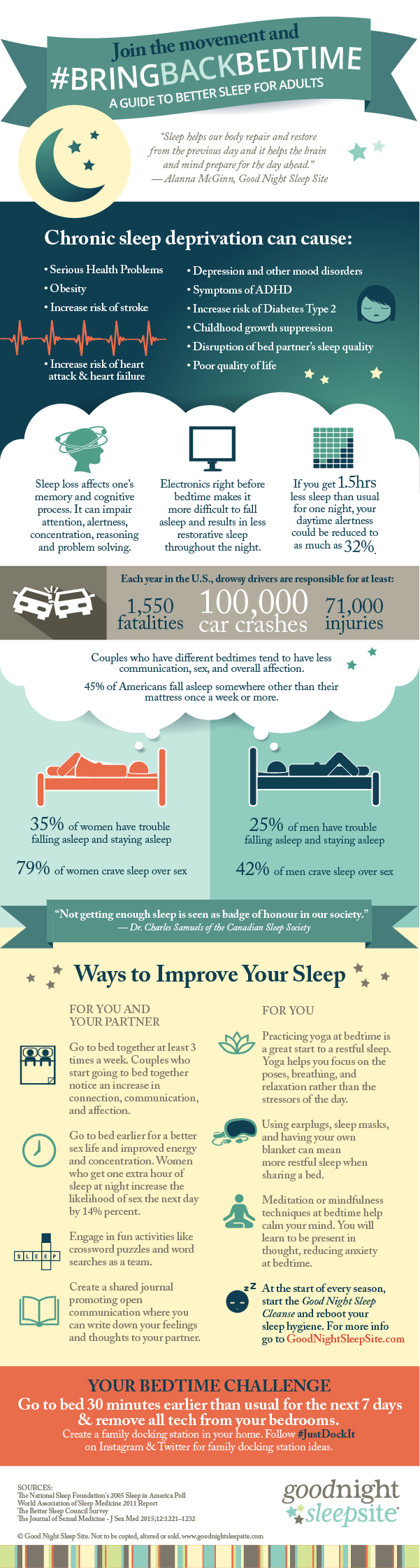 how adults can sleep better